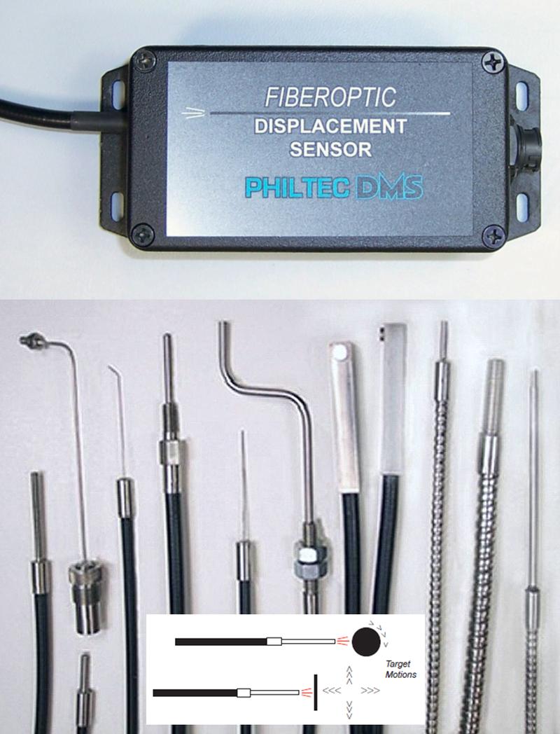 Digital sensors DMS