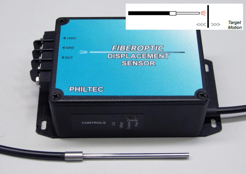 Analog sensors D type